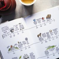 A Little Tea Book: All the Essentials from Leaf to Cup